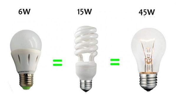 cfl-vs-led-vs-incandescent-wattage